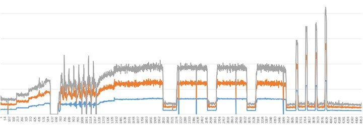 All About FTP (Functional Threshold Power) and why it matters on Zwift