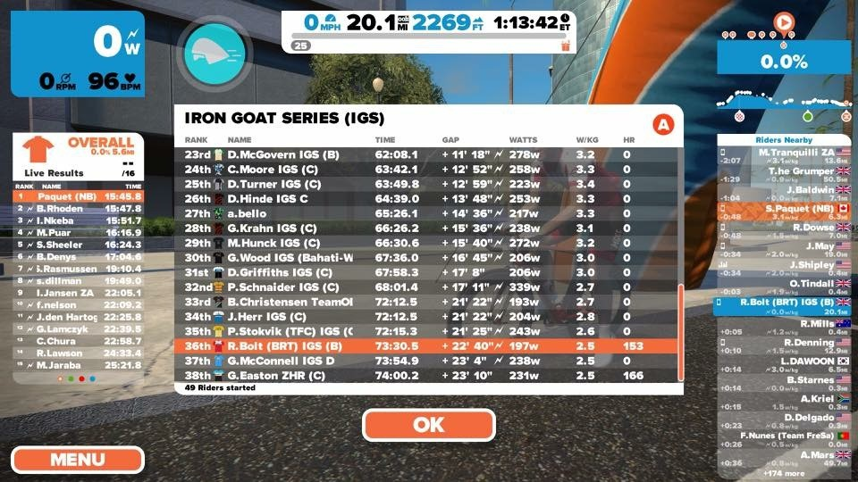 race-results
