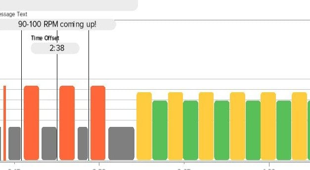 Featured Workout: FTP Booster (VO2 + SST) Base 2