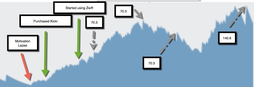 Mental Training Using Zwift | Zwift Insider