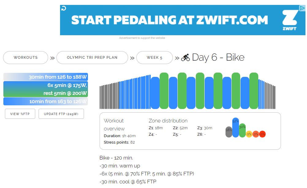 Exercise for Weight Loss | Zwift Insider
