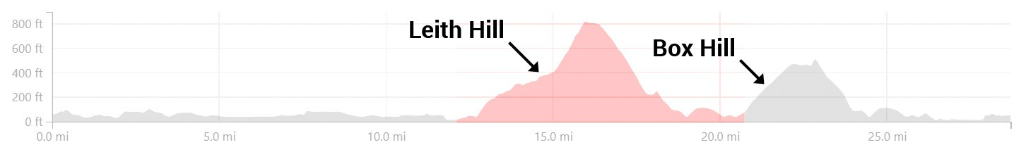 Here's a Sneak Peak at London's Leith Hill Expansion | Zwift Insider