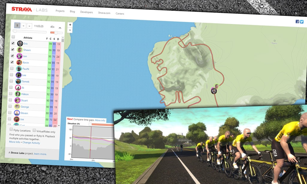 Build the Perfect Zwift Team With Strava's Flyby Tool