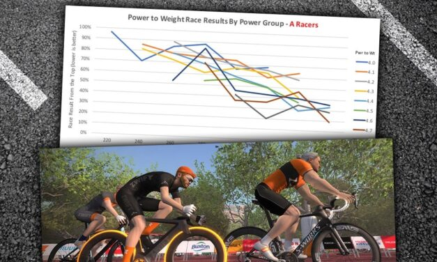 Should Event Categories Be Based on Power to Weight or FTP?