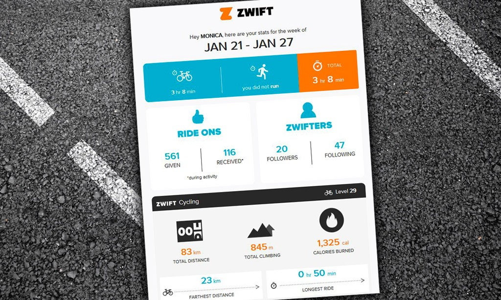 """Your Week On Zwift"" Email from ZHQ"