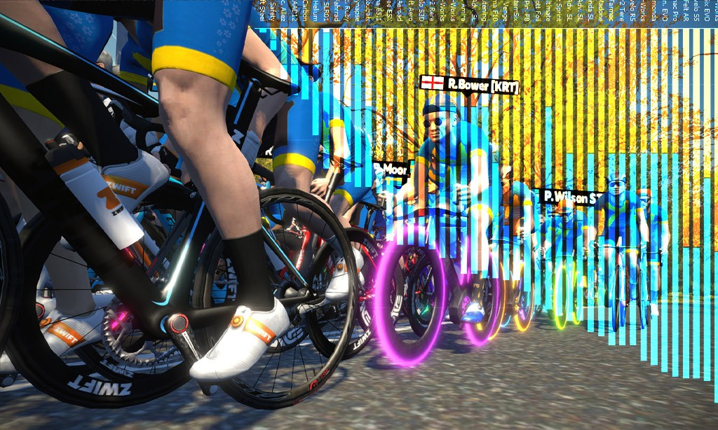 Zwift Speed Tests: Frame Ranking Charts