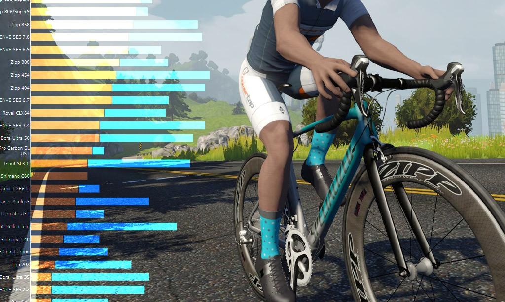 Zwift Speed Tests: Wheel Ranking Charts