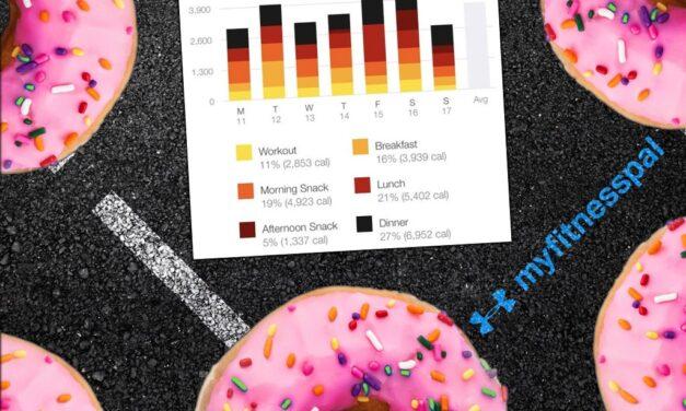 Dietary Data Deep Dive With Matt Gardiner