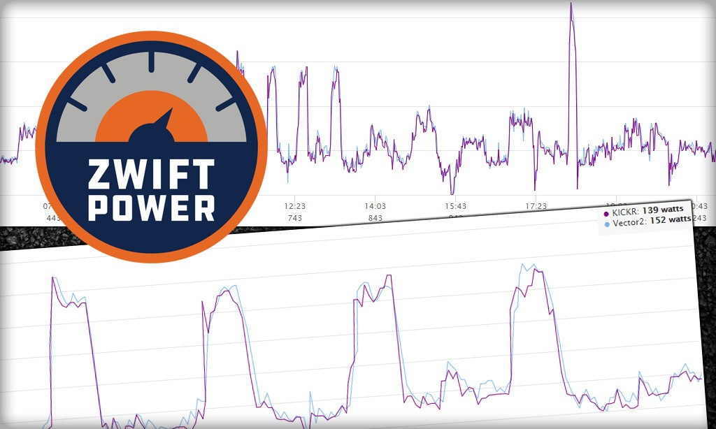 How To Use ZwiftPower's Dual Recording Power Analysis Tool