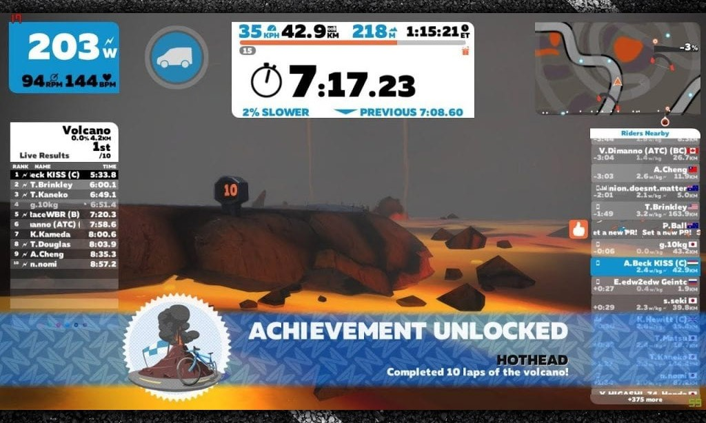 All About Zwift's Volcano Circuit Lap Badges
