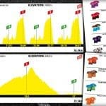Details for this Weekend's Virtual Tour de France Stages 1 & 2