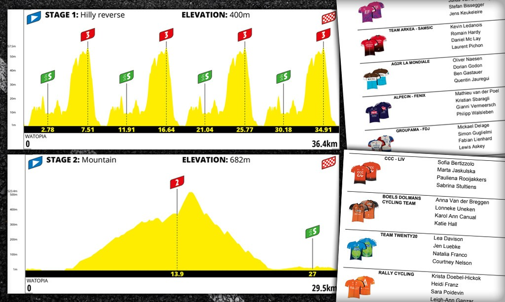 Details For This Weekend S Virtual Tour De France Stages 1 2 Zwift Insider