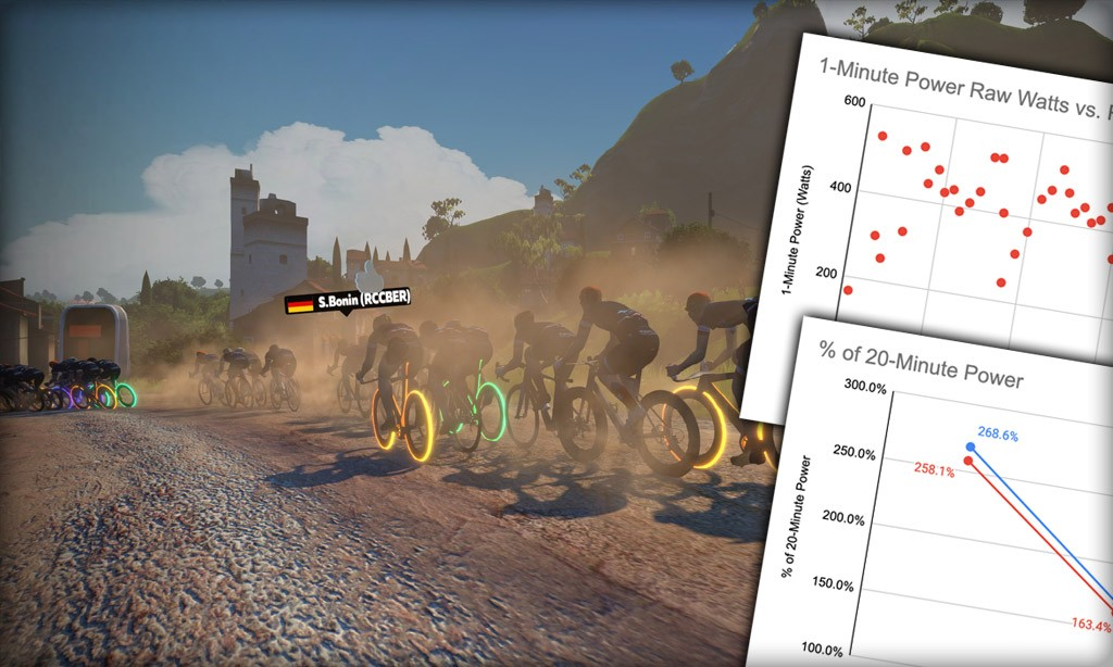 How to Become a Zwift Top 20 Category C Racer