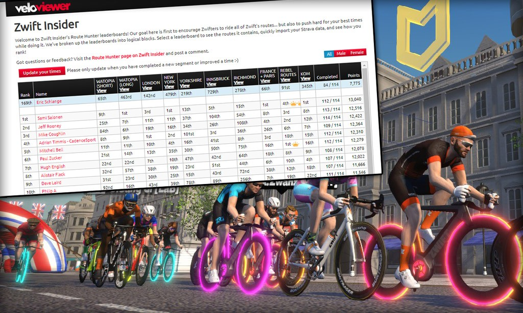 Zwift Route Hunter Leaderboards, p/b VeloViewer