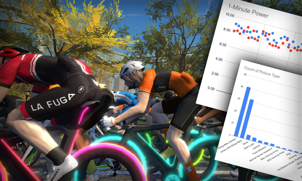 How to Become a Zwift Top A or A+ Racer on Zwift