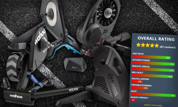 Your Picks: Top-Rated Premium Direct-Drive Smart Trainers