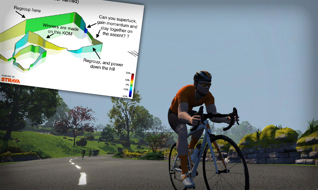 Get tha' push iron up them hills – Tips for WTRL TTT #73 – 2019 UCI Worlds Harrogate