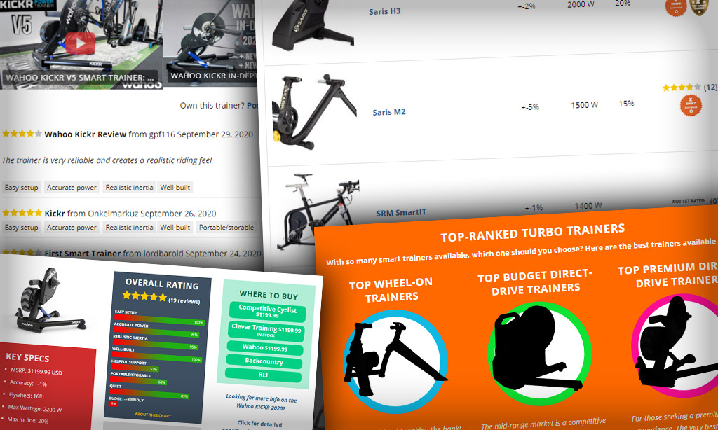 Announcing Zwift Insider's Smart Trainer Index
