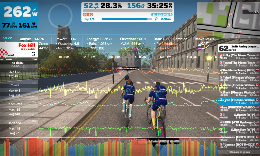 Team Tactics: Learning the Nuances of Zwift Racing