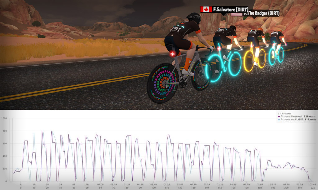 Sticky Watts: Why They Exist, and How They Affect the Zwift Experience