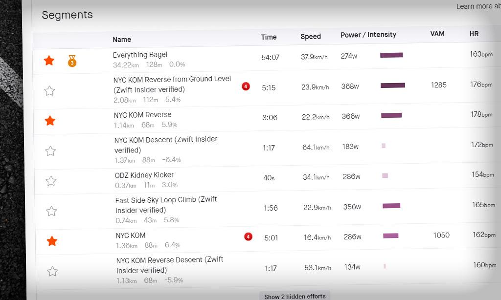 "Zwift Strava Segment Update: New Segments and the ""Activity Type Hack"""