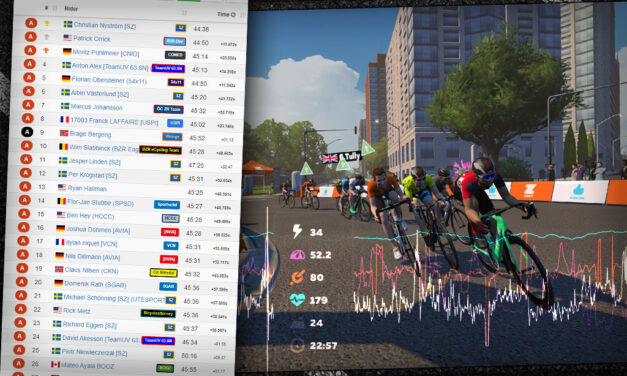 How Can Zwift Develop a Platform for Fair Racing?