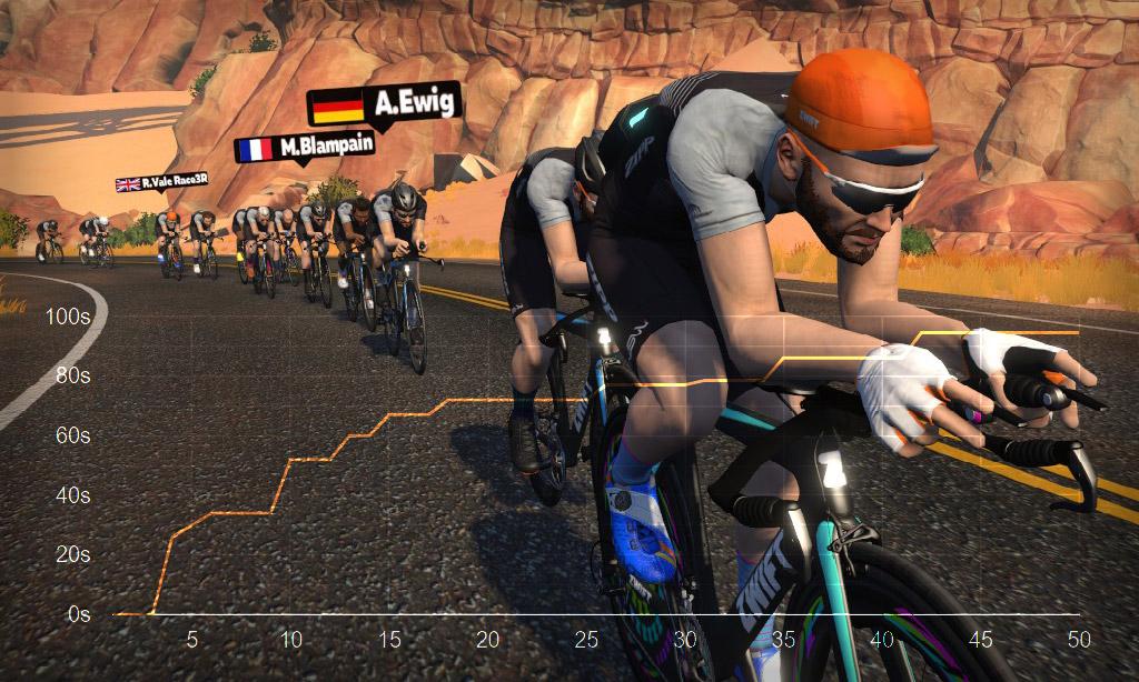 Fastest TT Bike Frames and Wheels at Each Zwift Level